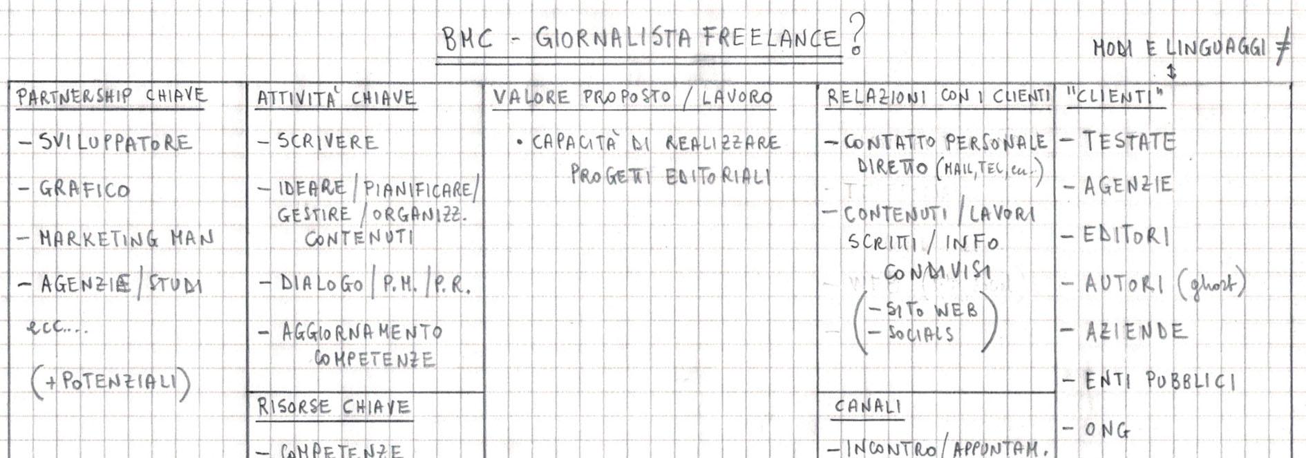 Cover BMC per giornalisti e freelance - Giulio Caresio